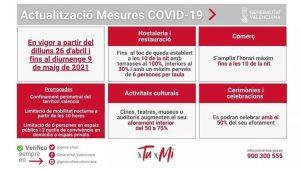 Noves Mesures COVID-19