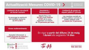 Actualització mesures COVID-19