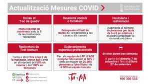 NOVES MESURES COVID19