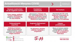 Noves mesures COVID-19 del 28 de setembre al 8 d'octubre